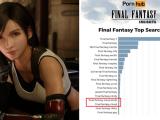 FF7 Pornhub Statistics