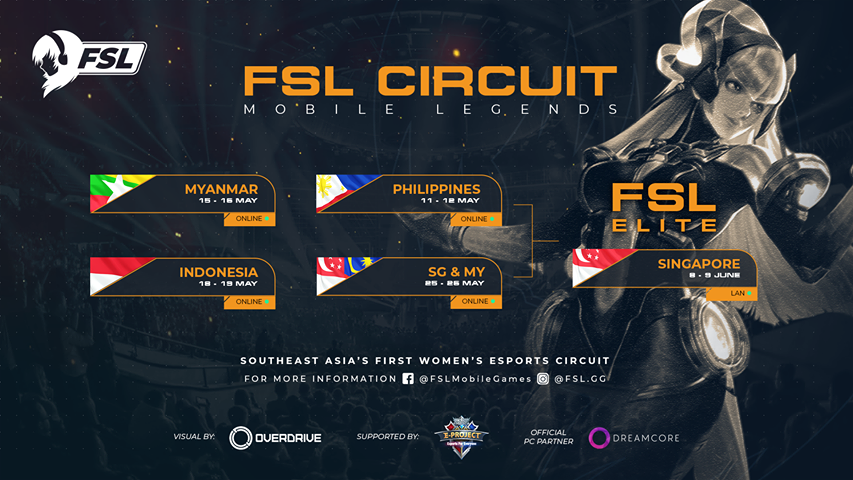 FSL circuit 2019
